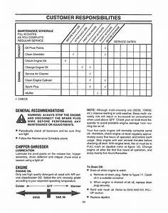 Page 11 Of Craftsman Chipper 247 795861 User Guide