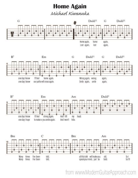 So, i looked up the easiest set of chords i could find and then proceeded to find songs that would use these chords only. Easy Fingerstyle Songs - Modern Guitar Approach in 2020   Guitar lessons, Songs, Guitar tabs songs