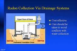 advanced radon measurement service provider  page