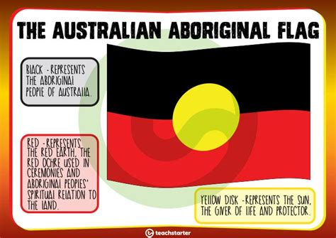 naidoc week teaching resource pack teach starter