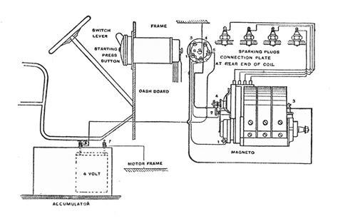 Filedual Ignition Circuit Rankin Kennedy Modern Engines