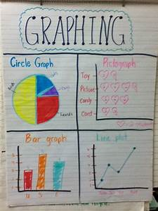 1000  Images About Anchor Charts On Pinterest