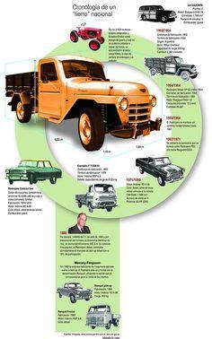 mercedes benz  pickup blueprint planos coches