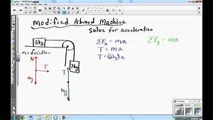 Modified Atwood Machine