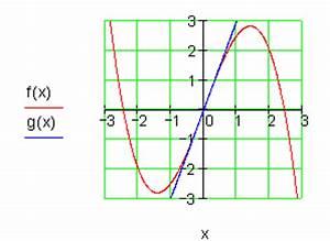 Definitionsbereich Berechnen : l sungen achsenschnittpunkte und graphen ganzrationaler ~ Themetempest.com Abrechnung