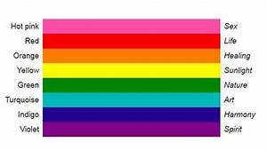 Regenbogen 7 Farben : gilbert baker warum riss er zwei farben aus der ~ Watch28wear.com Haus und Dekorationen