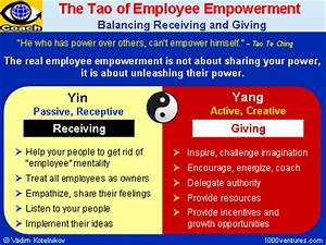 The TAO of EMPL... Participant Empowerment Quotes