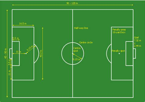 soccer football positions basketball court diagram