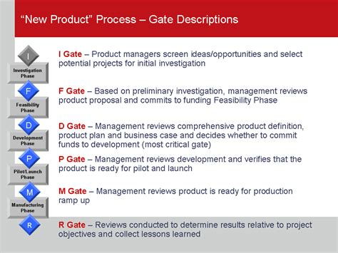 New Product Development Stage Gate Process