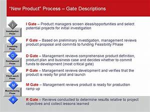 stage gate template 28 images stagegate review pi With brand development process template
