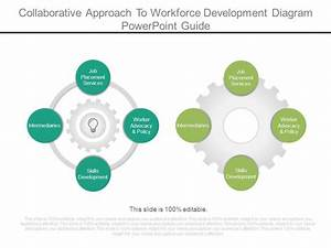 Collaborative Approach To Workforce Development Diagram
