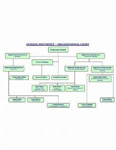 How To Make An Organizational Chart In Word 12 Office Organizational Chart Templates In Google Docs