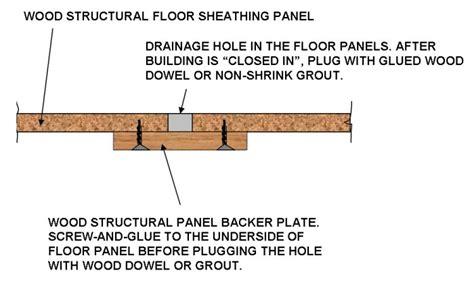 wood floor joints pfs 183 teco techtip