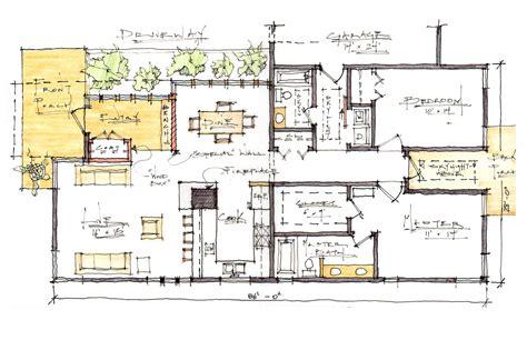 green home design plans sustainable house plan escortsea