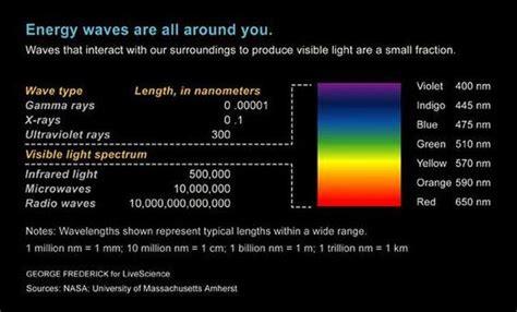 enduring mystery  light mystery  light visible