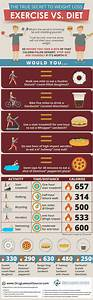 True Secret To Weight Loss  Exercise Vs  Diet  U0026 Calories In Vs  Calories Out