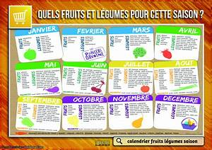 Calendrier Fruits Et Légumes De Saison : quel fruits et quels l gumes pour cette saison inform ~ Nature-et-papiers.com Idées de Décoration