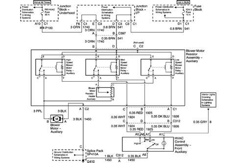 gmc  parts diagram downloaddescargarcom