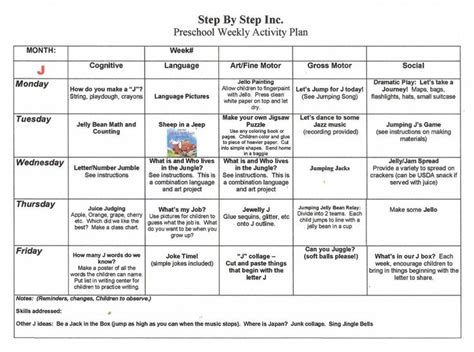 weekly lesson plan template lots