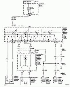 99 Jeep Cherokee Wiring Diagram