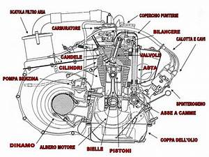 Fiat 500 Engine Schematic Diagram