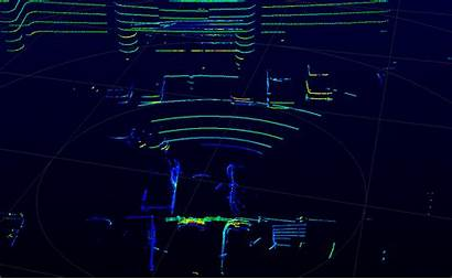 Automation Perception Machine Systems Step Lidar Mobile