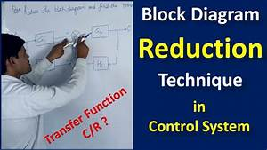 Block Diagram Reduction Technique Problem  3 In Control