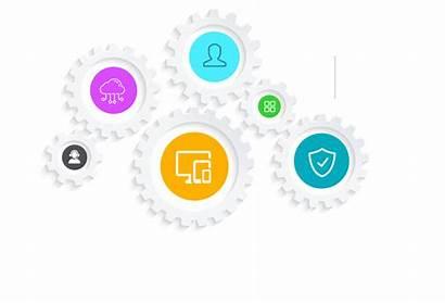 Enterprise Mobility Strategic Solution Solutions Services Management