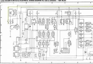Toyota Landcruiser Hzj75 Wiring Diagram