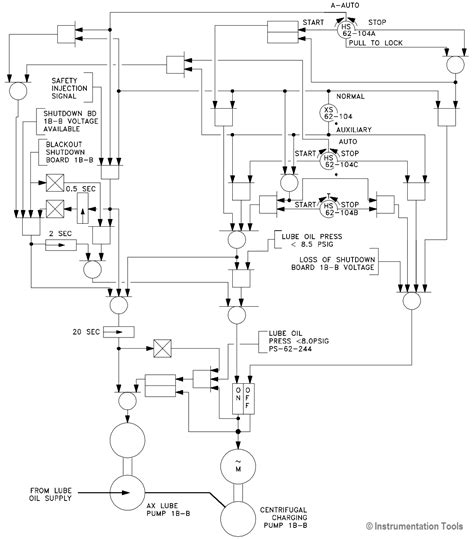 Logic Diagram How To by Engineering Logic Diagrams Instrumentationtools