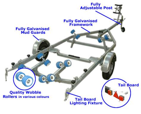 Small Boat Trailer Diagram by How To Identify Boat Trailer Parts Their Correct Names