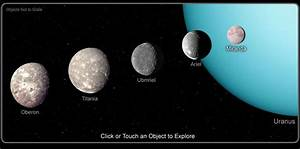 All of Uranus' Moons Names (page 3) - Pics about space