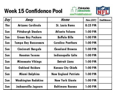 Open Office Football Pool by Nfl Confidence Pool Week 15 Football Confidence Pool Week 15