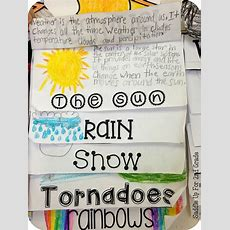 17 Best Ideas About Weather Lesson Plans On Pinterest  Weather Unit, Preschool Weather And