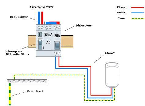 branchement chauffe eau forum chauffage rafra 238 chissement eau chaude sanitaire