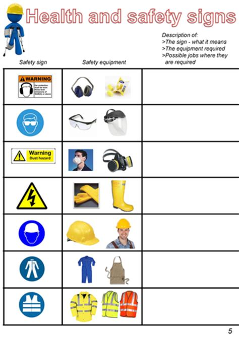 Health And Safety, Including Coshh By Gwilly  Teaching Resources Tes