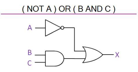 Logic Diagram How To by Binary Logic
