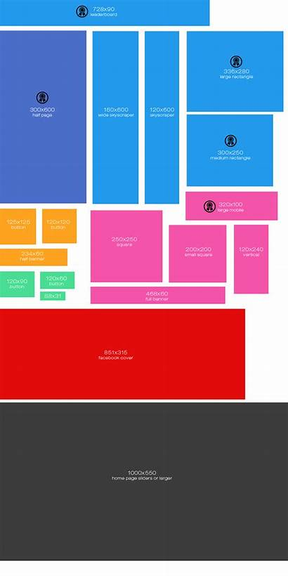 Banner Web Pricing Graphic Sizes Standard Chart
