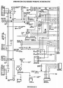 Gmgm Wiring Harness Diagram 88 98  With Images
