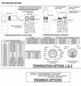 Electrocraft   Rpp34 Rapidpower Plus U2122 Bldc Motor