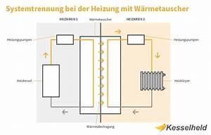 Heizung Berechnen Kw : wann eine systemtrennung f r die heizung sinn macht ~ Haus.voiturepedia.club Haus und Dekorationen