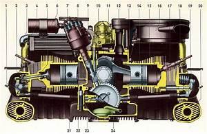 Vw Vw1500  Vw 1500 Engine Cutaways