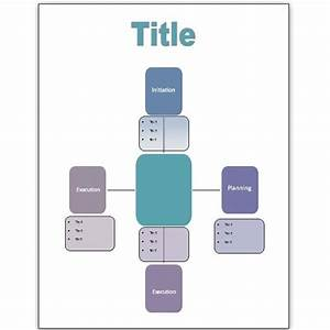 Project Management Life Cycle Templates For Word  Excel