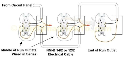 Electrical Outlet Series Wiring Diagram