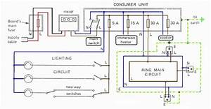Domestic Electrical Wiring  Protection Schemes  U0026 Standards