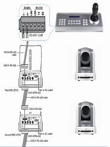 Visca Pelco P U0026d Protocol 3d Mini Ptz Control Keyboard Kt