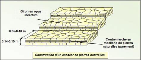 2212134975 technique de construction des escaliers dossier technique construction des escaliers