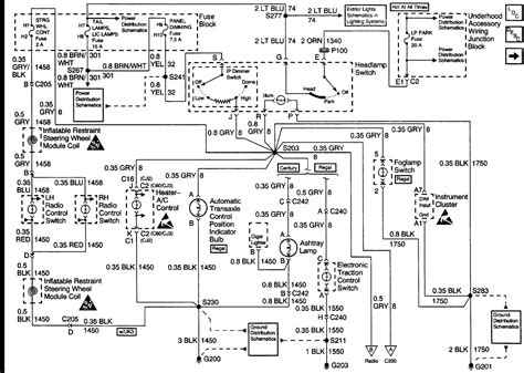 2002 Buick Rendezvou Fuse Panel Diagram by 2004 Buick Rendezvous Fuse Panel Diagram Html Auto Fuse