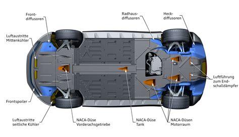 Unterboden - Audi Technology Portal