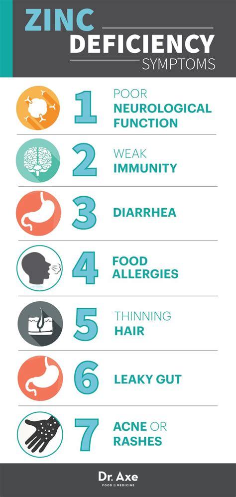 zinc deficiency symptoms    foods  reverse